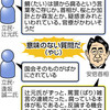 首相やじ またも - 東京新聞(2020年2月14日)