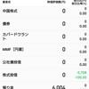 【12/28】6004円で約定されました!