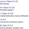 テキストの構造化を支える技術 -概要編-