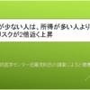 和田かなめ講演会(2月4日)報告(その9)基本的人権と福祉・健康格差