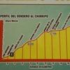 7日目:コスタリカ最高峰・チリポ山登山 (1) 登山口からクレストネス小屋まで