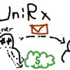 UniRxをまなぶ