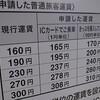 ついに来た・・・・消費税対応の1円単位値上げ