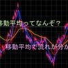 【FX】移動平均線を使えば初心者でも相場が分かる!?全員使ってるテクニカル指標