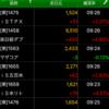 勝永式ETF積立投資 2020/05/19