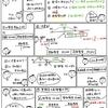 簿記きほんのき82【決算】収益の繰延べと翌期首の処理