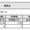 外貨建MMF 再投資のご案内 (兼)支払通知書が届きました(2019年1月)