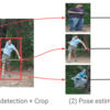 MoveMirrorで使われているPose Estimation Algorithm