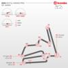 ★ブレンボが分析するMotoGP日本グランプリ