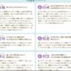 代表的日本人を読んで 〜日蓮上人編〜