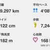 月間200kmならずも…/5月初っ端からかましやがった!