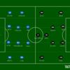 【マッチレビュー】20-21 ラ・リーガ第6節 ヘタフェ対バルセロナ