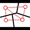 領域を n 個の小領域に分割する