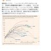 勝川俊雄さんが、コロナウイルス感染者の拡大と水産行政の関連を指摘