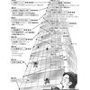 【第339回】必見www「不動産業界への就職を目指す就活生必見!これが力関係が一瞬でわかる【不動産業界カースト図】だ!」