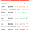 米国株投資で使えるアプリ