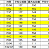 10/31 5分×5本