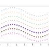 【matplotlib.pyplot】plotメソッドでグラフを描画する方法【Python】