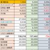 【家計簿】3月分家計簿公開!(2021年3月20日~2021年4月19日)