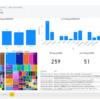 自分のはてなブログの投稿状況データをPowerBIで可視化する:CData XML ODBC Driver