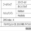 POG2020-2021ドラフト対策 No.214 テーオーラファエロ