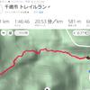 恵庭岳910mまで