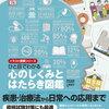 黒木俊秀、小野良平 著『ひと目でわかる心のしくみとはたらき図鑑』(7/29発売)を読んでみる♪