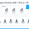 PowerApps Portals で問い合わせページを作る ③ エンティティ・ページアクセス許可の設定