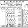 東武タワースカイツリー株式会社 第12期決算公告