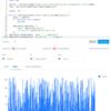 Pixela のグラフを Redash で可視化する