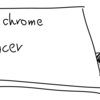 ChromeOS をアプデしたら crouton から xubuntu が立ち上がらんくなった