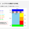 【ウェブカツ!! 1か月半】プログラミング学習定時報告【WEBサービス部に突入!】