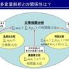 正準相関分析と固有値問題