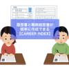 履歴書と職務経歴書が簡単に作成できる【CAREER INDEX】