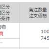 7256  川西工業 新規購入