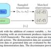 DeepMindの強化学習のGAN論文を読む