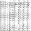 【文字コード】用語集
