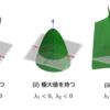 2変数2次関数の極値問題(平方完成と主軸変換の図形的な意味)
