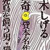 サイボーグという言葉を創作に取り入れた日本最初の例は水木しげる?