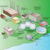 水及び排水処理の市場の概観および成長の予測2014年への2025年
