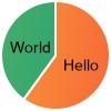 シュッとグラフ画像が欲しい時に image-charts.com を使ったら助かったのでメモ