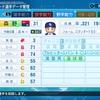 森野将彦 (2008) 【パワプロ2020】