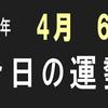 2018年 4月 6日 今日の運勢 (試)