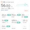 【ビロウ注意】リベンジダイエットチャレンジ!!H29/5/27