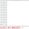 【古本せどり】スキマ時間で利益4000円をゲット!!