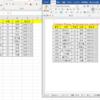 Excelテーブルの形式を残してWordにコピーする方法