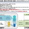 東京大学のクロスアポイントメント制度から大学での人事制度改革を探る