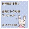 新幹線が半額!?JR東日本「お先にトクだ値スペシャル」を超シンプルに解説