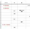 【天文イベント】平成最後の月の天文ショー