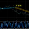 【2月12日】今日も同じパターンで9~12時注視で60Pips下落 ※追記